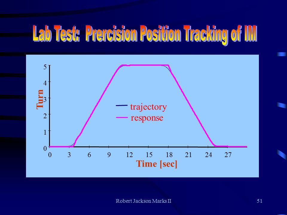Robert Jackson Marks II51 0 1 2 3 4 5 0369121518212427 Time [sec] Turn trajectory response