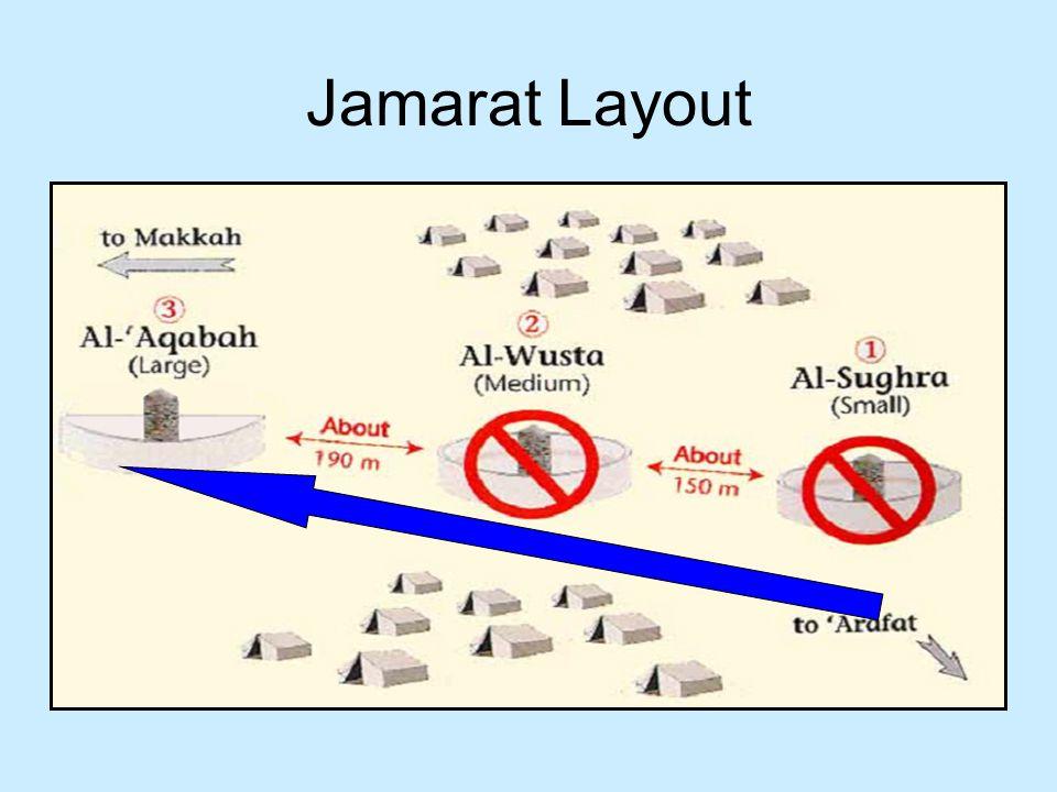 Jamarat Layout