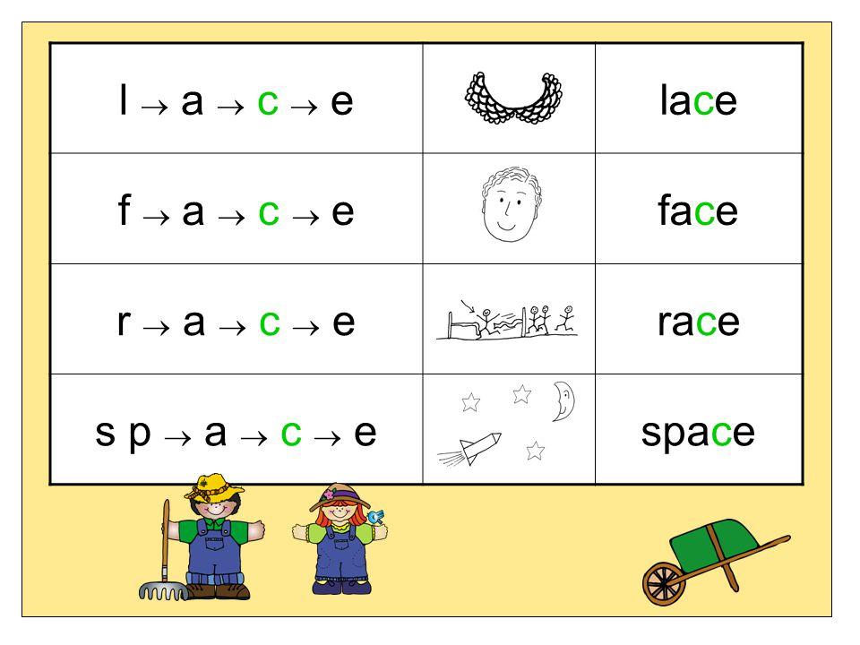l  a  c  elace f  a  c  eface r  a  c  erace s p  a  c  espace