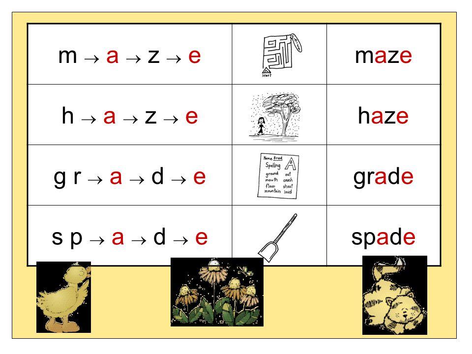m  a  z  emazemaze h  a  z  ehazehaze g r  a  d  egrade s p  a  d  espade