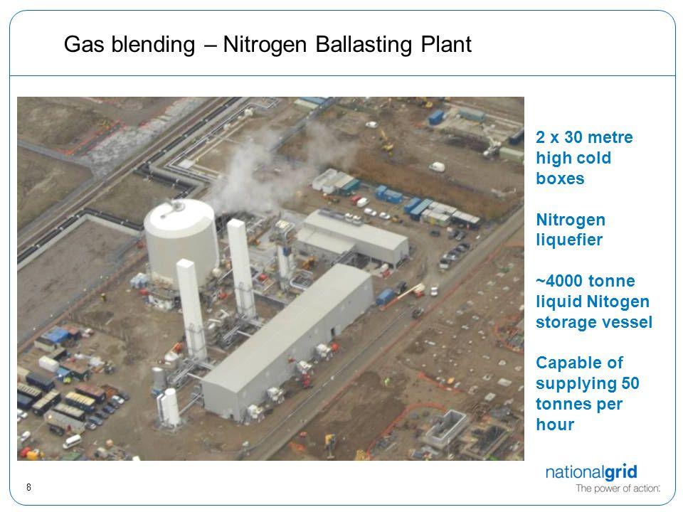 8 Gas blending – Nitrogen Ballasting Plant 2 x 30 metre high cold boxes Nitrogen liquefier ~4000 tonne liquid Nitogen storage vessel Capable of supply