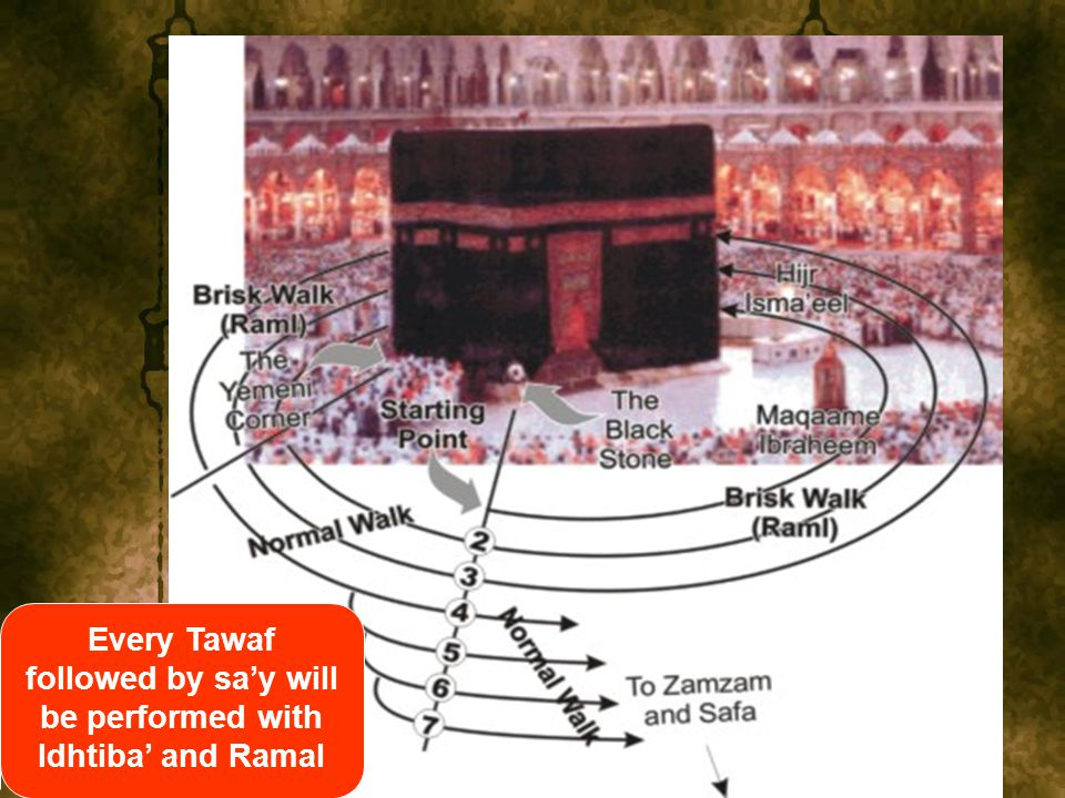 Every Tawaf followed by sa'y will be performed with Idhtiba' and Ramal