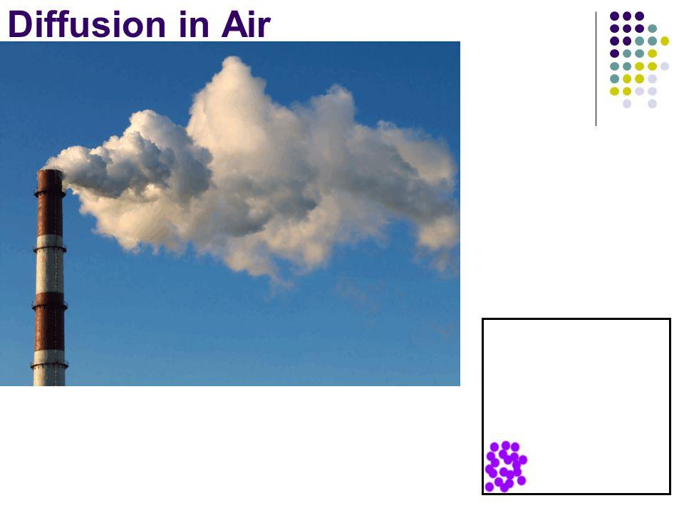 Diffusion in Air