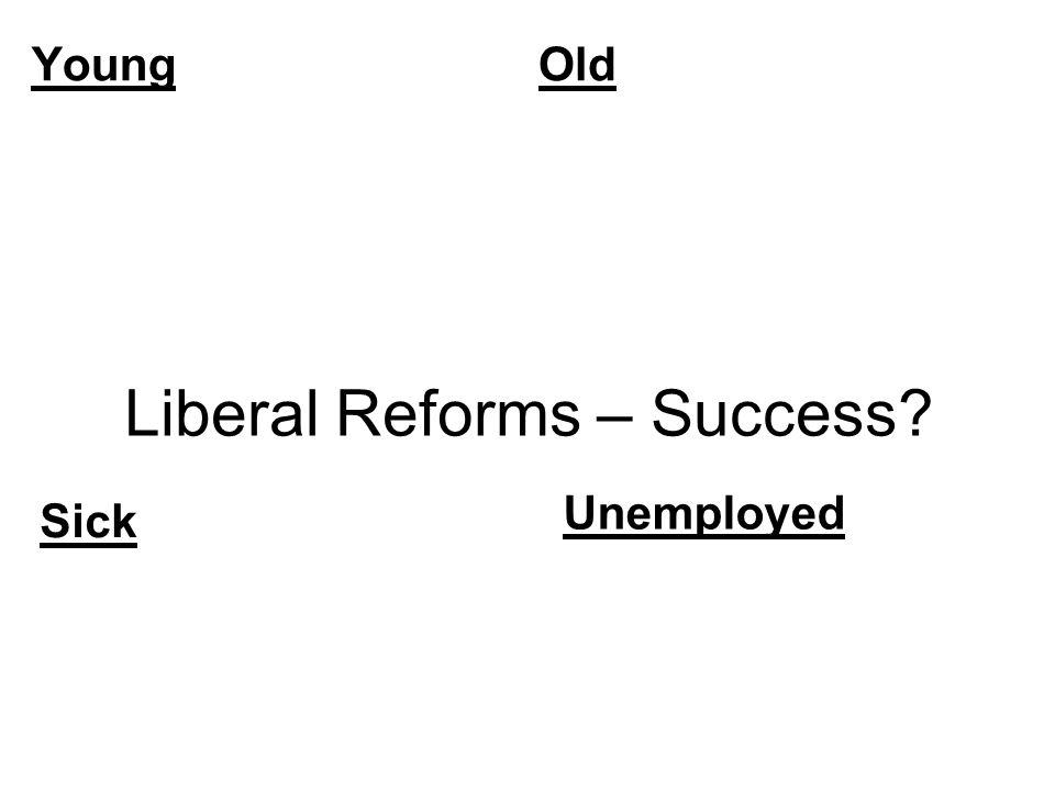 Liberal Reforms – Success.