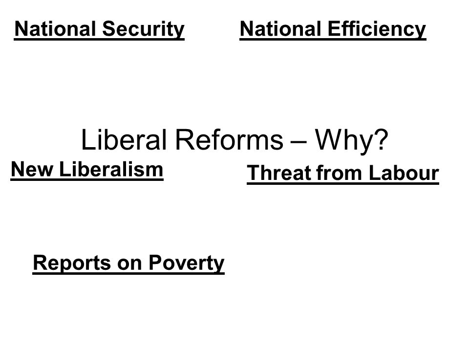 National SecurityNational Efficiency New Liberalism Threat from Labour Reports on Poverty