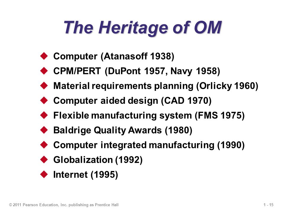 1 - 15© 2011 Pearson Education, Inc. publishing as Prentice Hall The Heritage of OM  Computer (Atanasoff 1938)  CPM/PERT (DuPont 1957, Navy 1958) 
