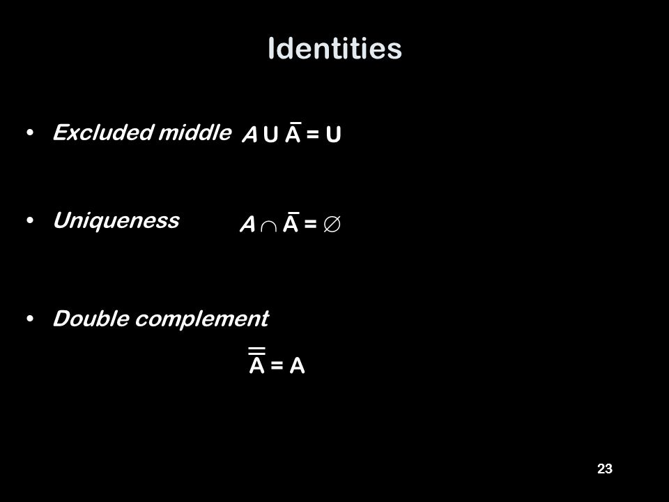 23 Identities Excluded middle Uniqueness Double complement A U A = U A  A =  A = A