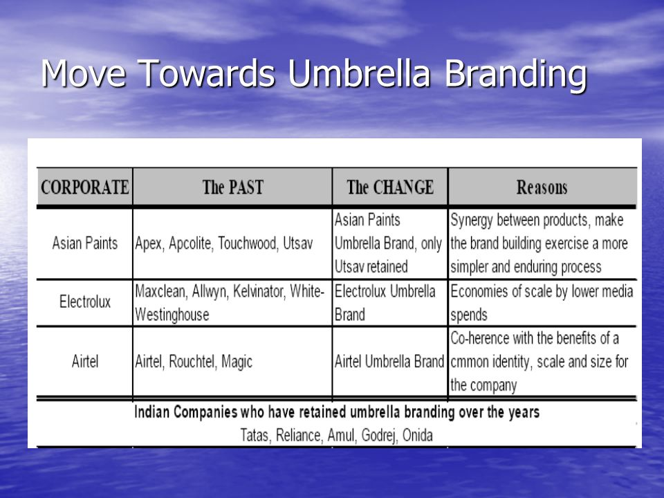 Move Towards Umbrella Branding