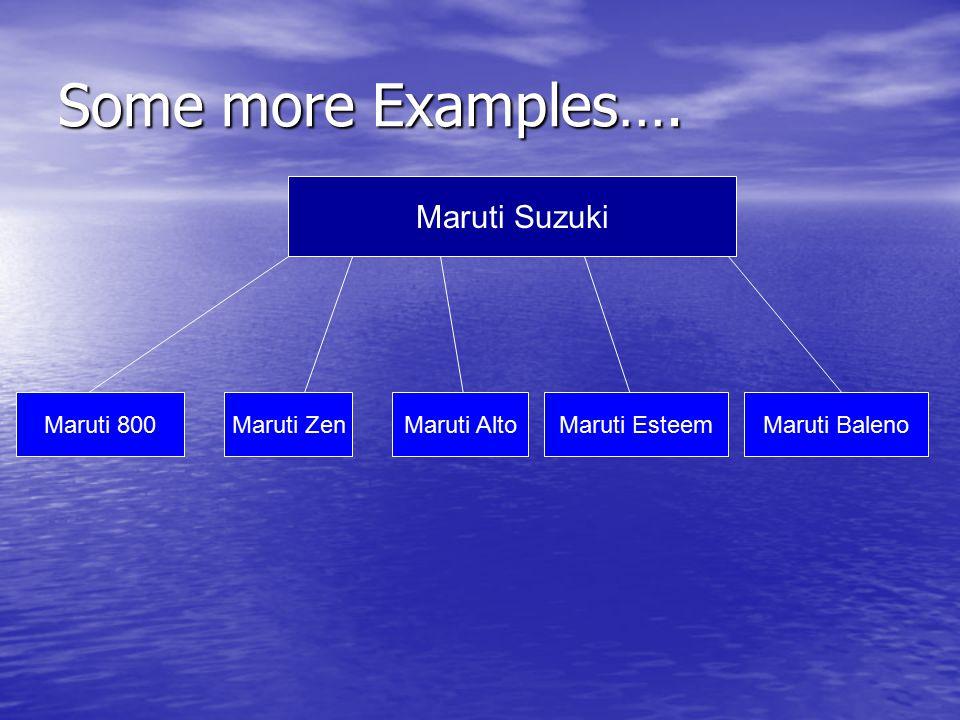 Some more Examples…. Maruti Suzuki Maruti 800Maruti ZenMaruti AltoMaruti EsteemMaruti Baleno