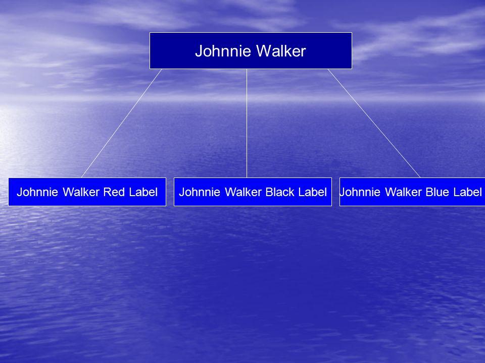 Johnnie Walker Johnnie Walker Red LabelJohnnie Walker Black LabelJohnnie Walker Blue Label