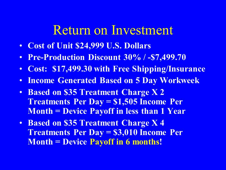 Return on Investment Cost of Unit $24,999 U.S.