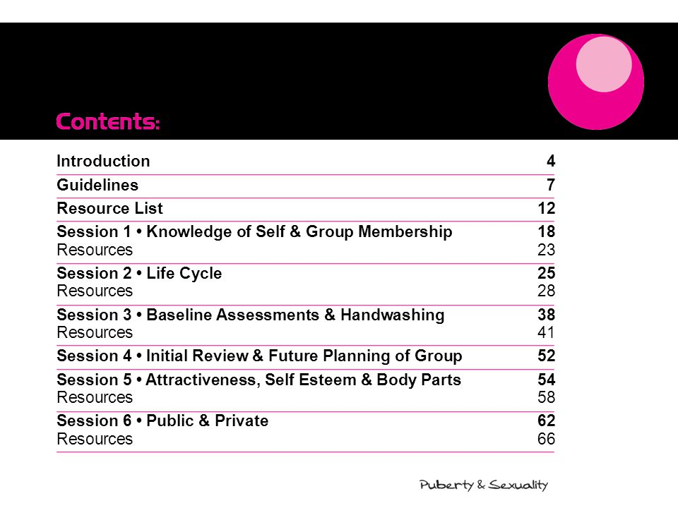 Knowledge of Self & Group Membership resources