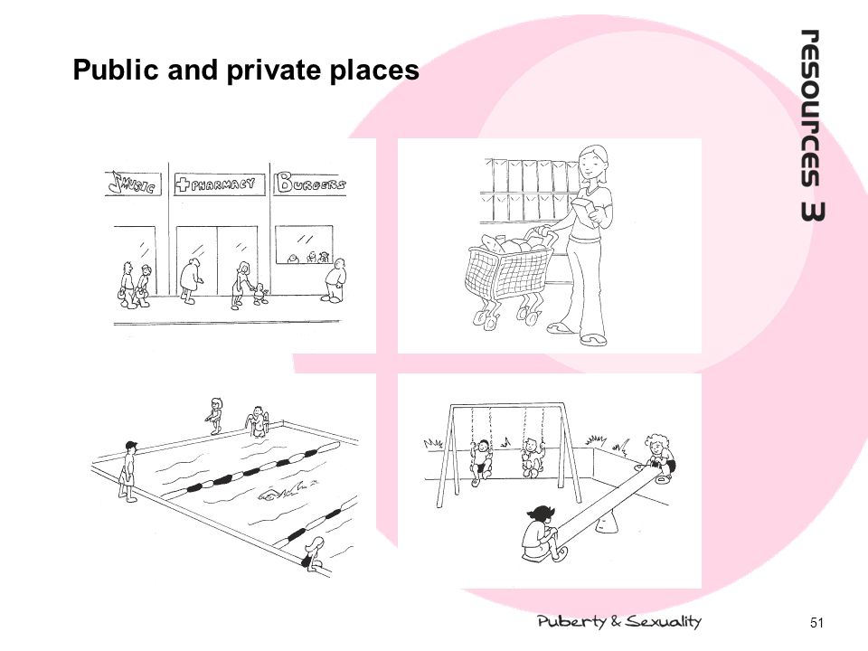51 Public and private places