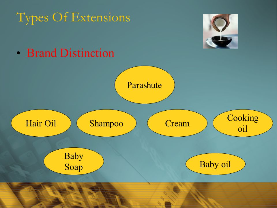 Types Of Extensions Brand Distinction Parashute Hair OilShampoo Cooking oil Cream Baby Soap Baby oil