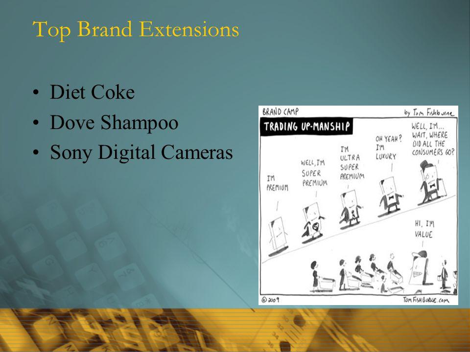 Top Brand Extensions Diet Coke Dove Shampoo Sony Digital Cameras