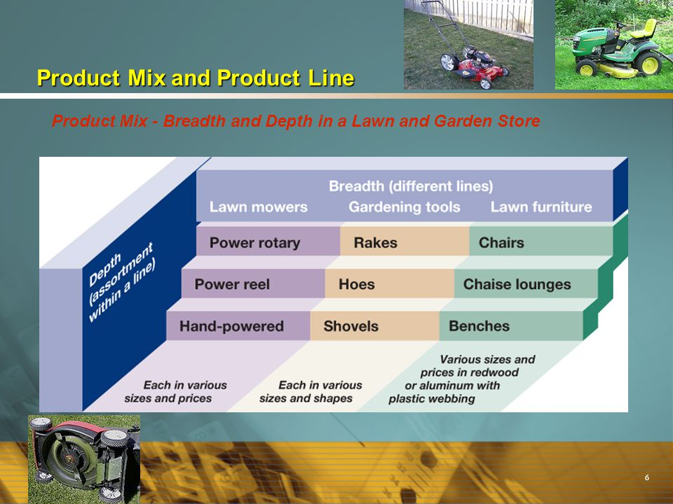6 Product Mix and Product Line Product Mix - Breadth and Depth in a Lawn and Garden Store