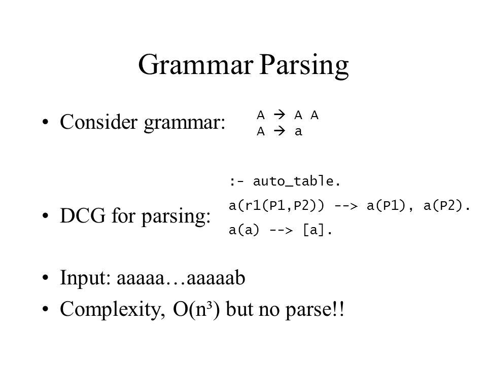 Grammar Parsing Consider grammar: DCG for parsing: Input: aaaaa…aaaaab Complexity, O(n³) but no parse!.