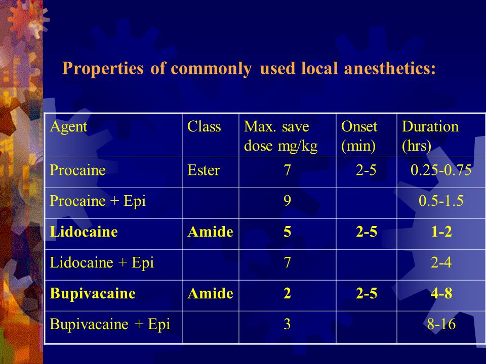 Properties of commonly used local anesthetics: AgentClassMax. save dose mg/kg Onset (min) Duration (hrs) ProcaineEster72-50.25-0.75 Procaine + Epi90.5