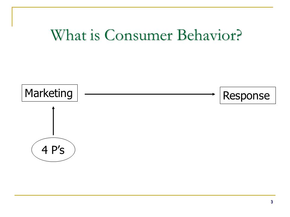 3 What is Consumer Behavior? Marketing Response 4 P's