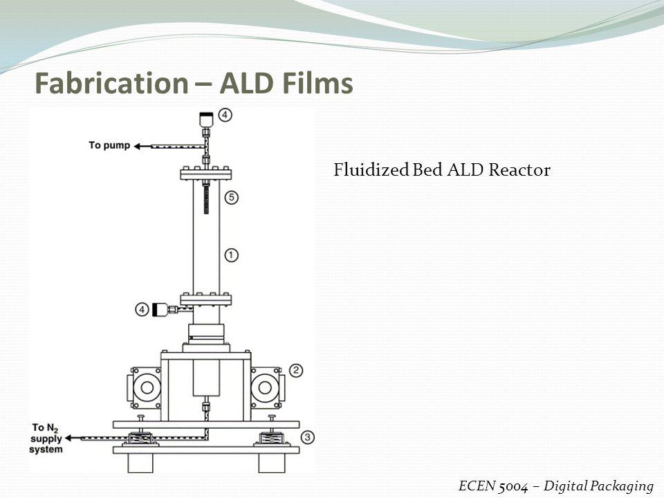 Fabrication – ALD Films ECEN 5004 – Digital Packaging Fluidized Bed ALD Reactor