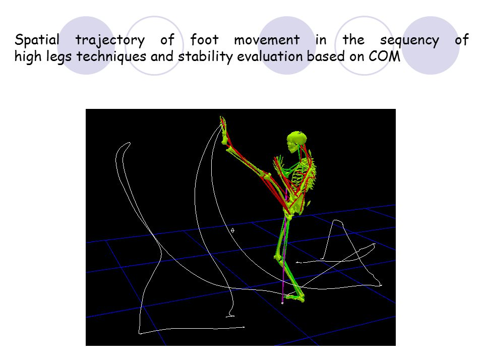 Spatial trajectory of foot movement in the sequency of high legs techniques and stability evaluation based on COM