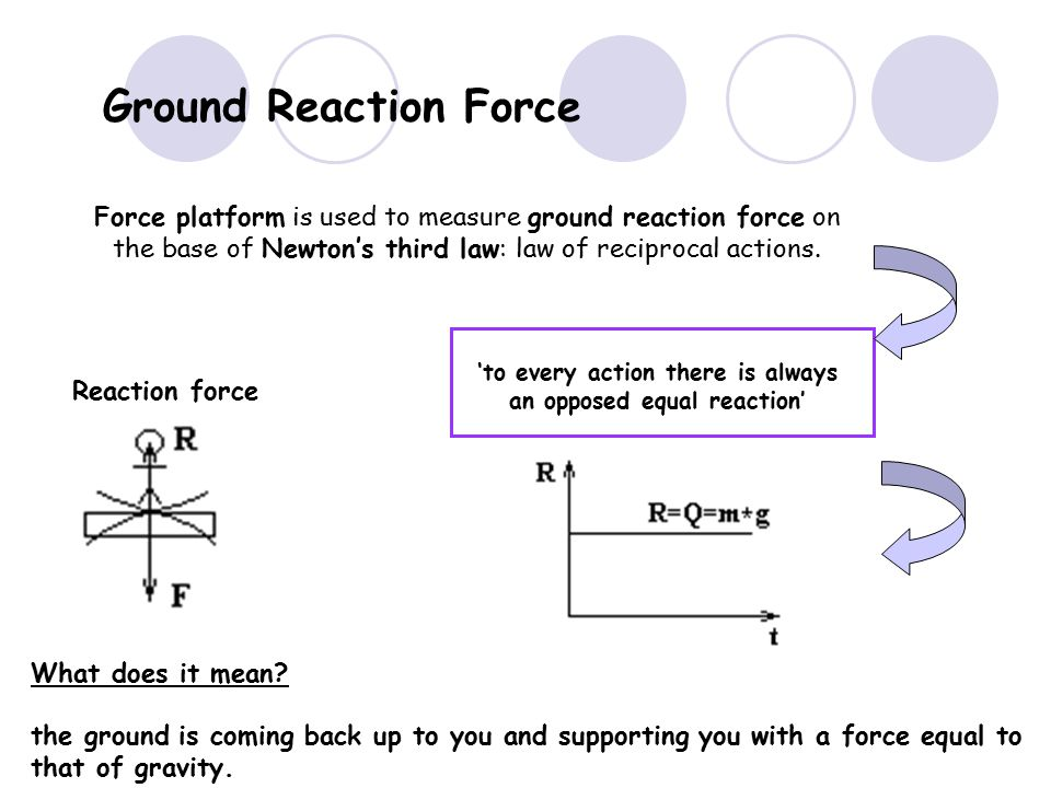 Ground Reaction Force Reaction force Force platform is used to measure ground reaction force on the base of Newton's third law: law of reciprocal actions.