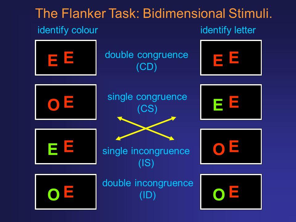 The Flanker Task: Bidimensional Stimuli. E E E E double congruence (CD) E O E E single congruence (CS) E E E O single incongruence (IS) E O E O double