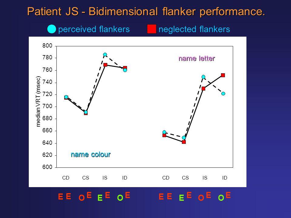 600 620 640 660 680 700 720 740 760 780 800 median VRT (msec) CDCSISIDCDCSISID Patient JS - Bidimensional flanker performance. name colour name letter