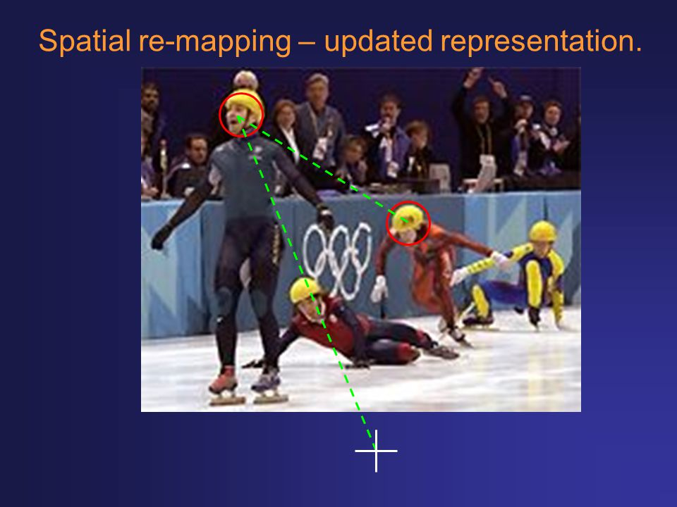 Spatial re-mapping – updated representation.