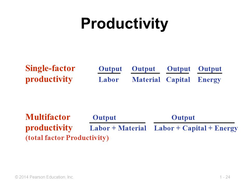 1 - 24© 2014 Pearson Education, Inc. Productivity Single-factor Output Output Output Output productivity Labor Material Capital Energy Multifactor Out