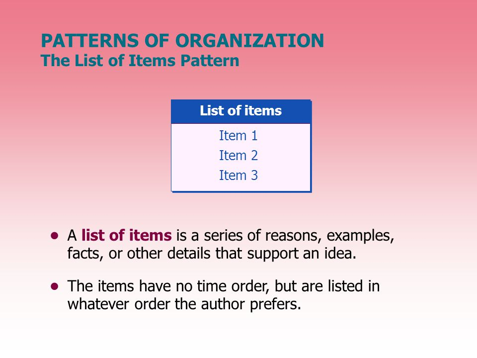PATTERNS OF ORGANIZATION The List of Items Pattern Item 1 List of items A list of items is a series of reasons, examples, facts, or other details that support an idea.