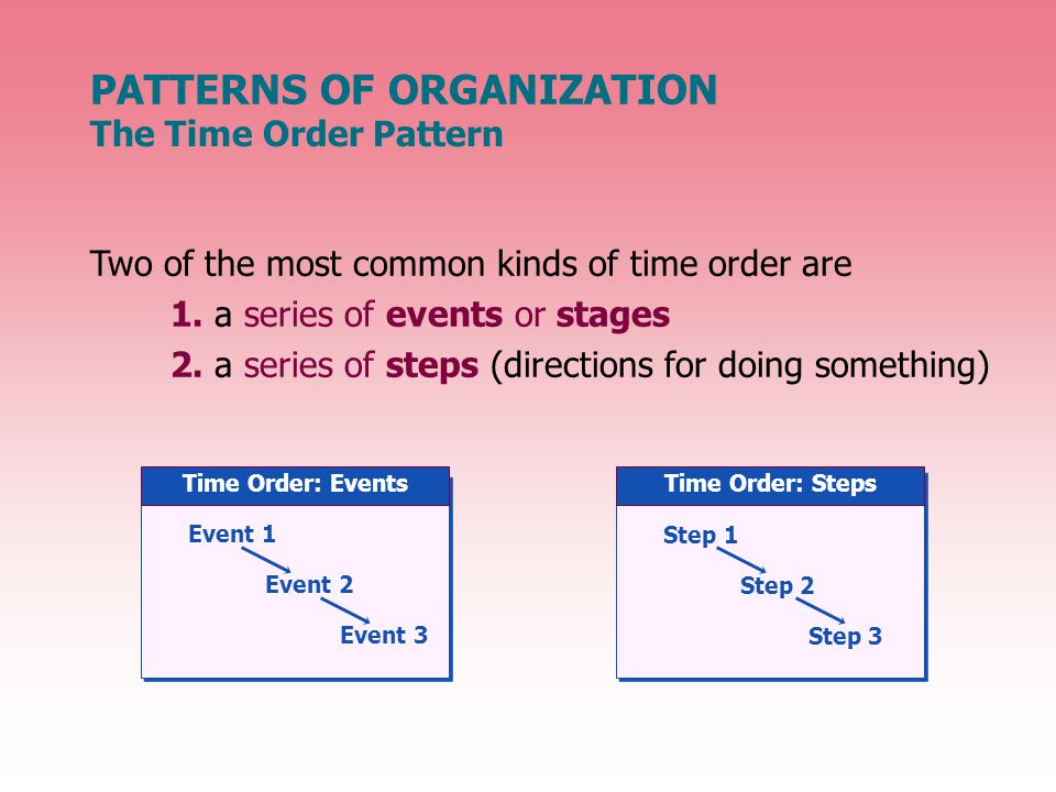 Two of the most common kinds of time order are 1. a series of events or stages 2.
