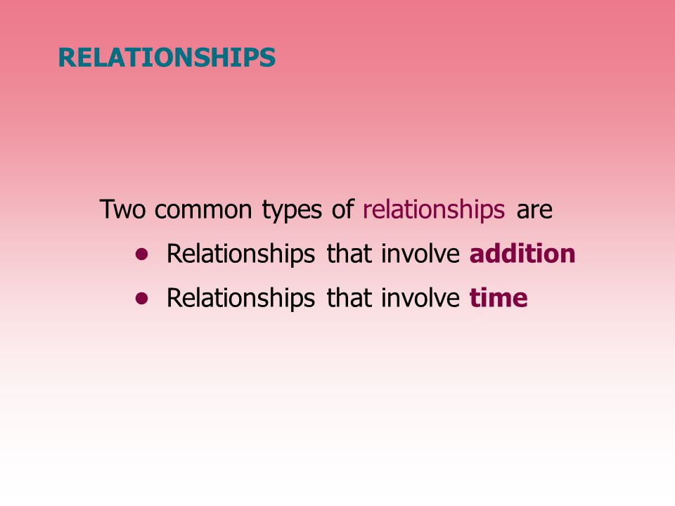 Two common types of relationships are Relationships that involve addition Relationships that involve time RELATIONSHIPS
