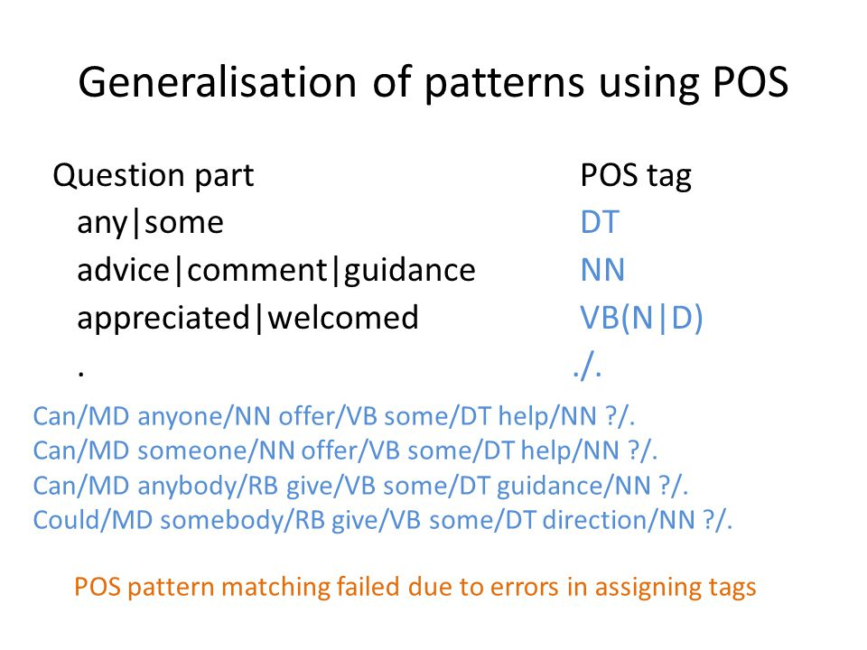 Generalisation of patterns using POS Question partPOS tag any|someDT advice|comment|guidanceNN appreciated|welcomedVB(N|D)../.