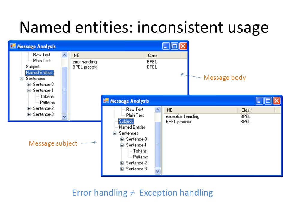 Named entities: inconsistent usage Message body Message subject Error handling  Exception handling