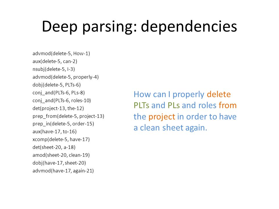 Deep parsing: dependencies advmod(delete-5, How-1) aux(delete-5, can-2) nsubj(delete-5, I-3) advmod(delete-5, properly-4) dobj(delete-5, PLTs-6) conj_and(PLTs-6, PLs-8) conj_and(PLTs-6, roles-10) det(project-13, the-12) prep_from(delete-5, project-13) prep_in(delete-5, order-15) aux(have-17, to-16) xcomp(delete-5, have-17) det(sheet-20, a-18) amod(sheet-20, clean-19) dobj(have-17, sheet-20) advmod(have-17, again-21) How can I properly delete PLTs and PLs and roles from the project in order to have a clean sheet again.
