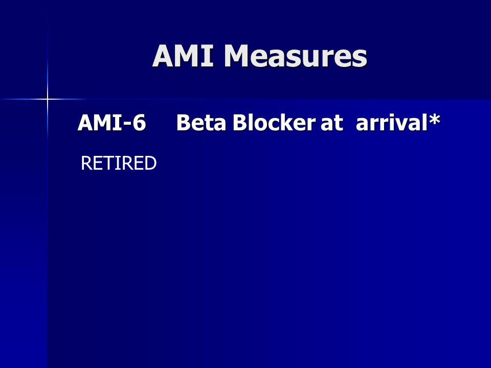 AMI Measures AMI-6Beta Blocker at arrival* RETIRED