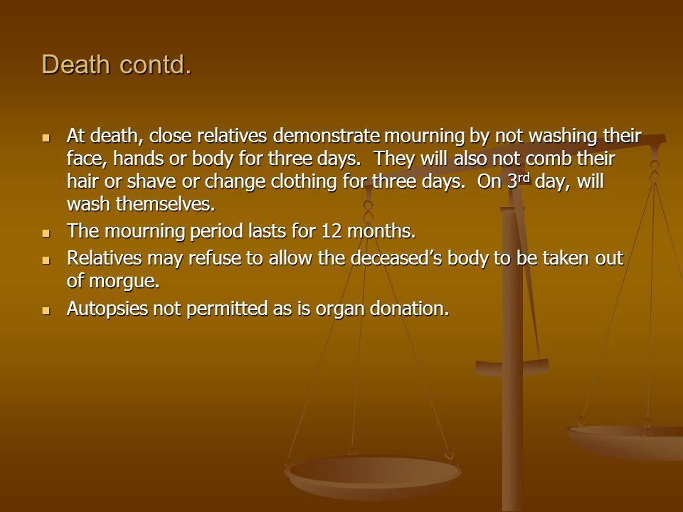 Death contd.