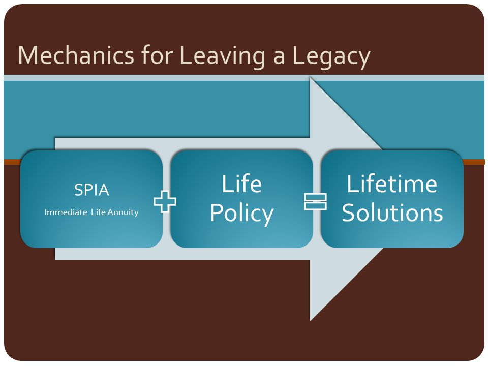 Mechanics for Leaving a Legacy SPIA Immediate Life Annuity Life Policy Lifetime Solutions