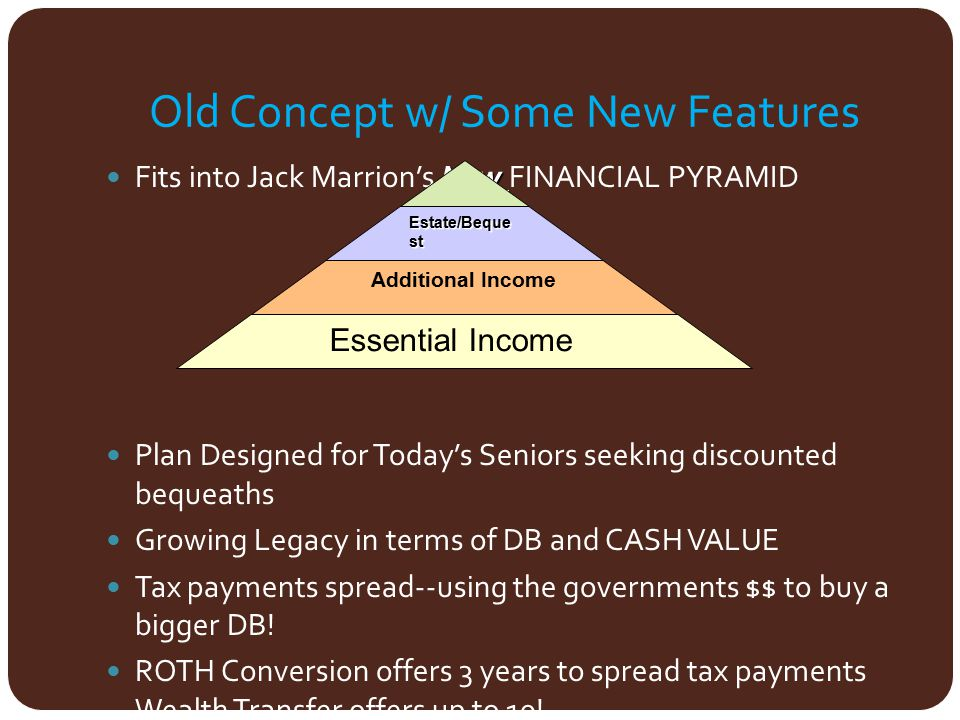 Old Concept w/ Some New Features New Fits into Jack Marrion's New FINANCIAL PYRAMID Plan Designed for Today's Seniors seeking discounted bequeaths Gro