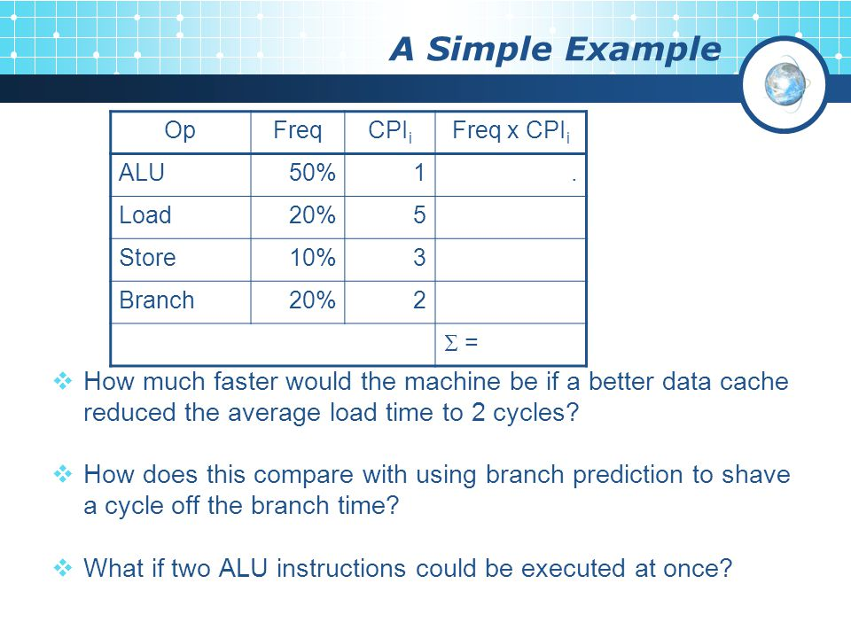 A Simple Example  How much faster would the machine be if a better data cache reduced the average load time to 2 cycles.