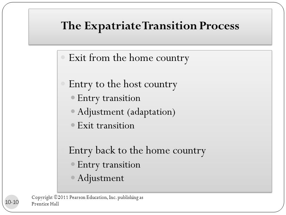 The Expatriate Transition Process Exit from the home country Entry to the host country Entry transition Adjustment (adaptation) Exit transition Entry back to the home country Entry transition Adjustment Exit from the home country Entry to the host country Entry transition Adjustment (adaptation) Exit transition Entry back to the home country Entry transition Adjustment 10-10 Copyright ©2011 Pearson Education, Inc.