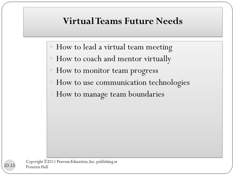 Virtual Teams Future Needs How to lead a virtual team meeting How to coach and mentor virtually How to monitor team progress How to use communication technologies How to manage team boundaries How to lead a virtual team meeting How to coach and mentor virtually How to monitor team progress How to use communication technologies How to manage team boundaries 10-15 Copyright ©2011 Pearson Education, Inc.