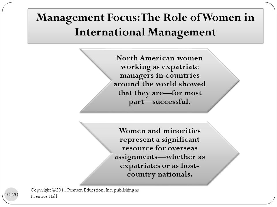Management Focus: The Role of Women in International Management North American women working as expatriate managers in countries around the world showed that they are—for most part—successful.