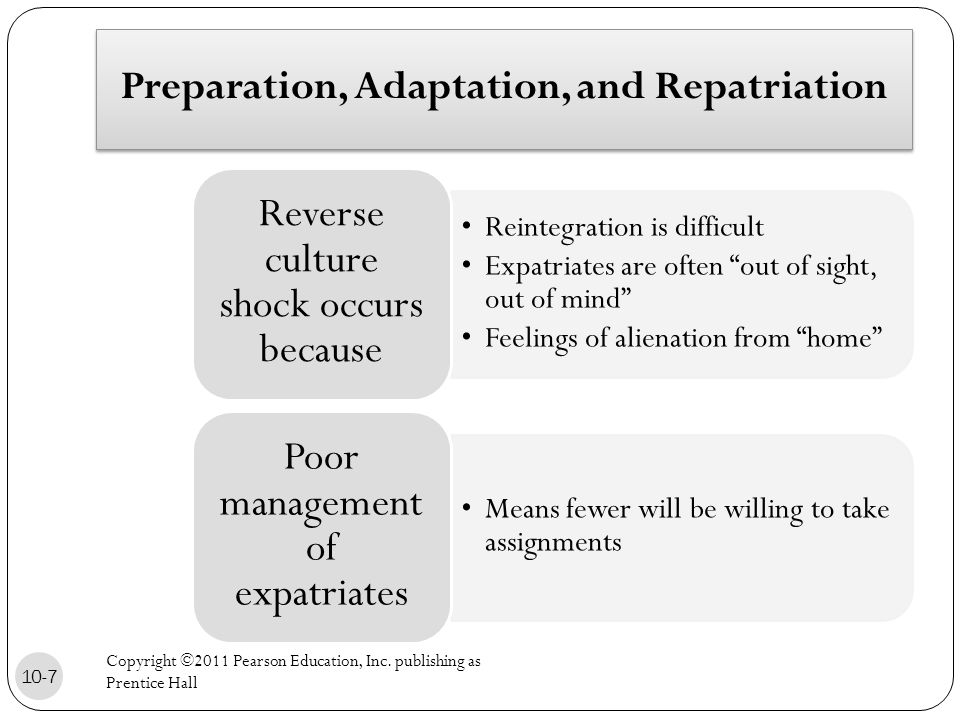 Preparation, Adaptation, and Repatriation Reintegration is difficult Expatriates are often out of sight, out of mind Feelings of alienation from home Reverse culture shock occurs because Means fewer will be willing to take assignments Poor management of expatriates 10-7 Copyright ©2011 Pearson Education, Inc.