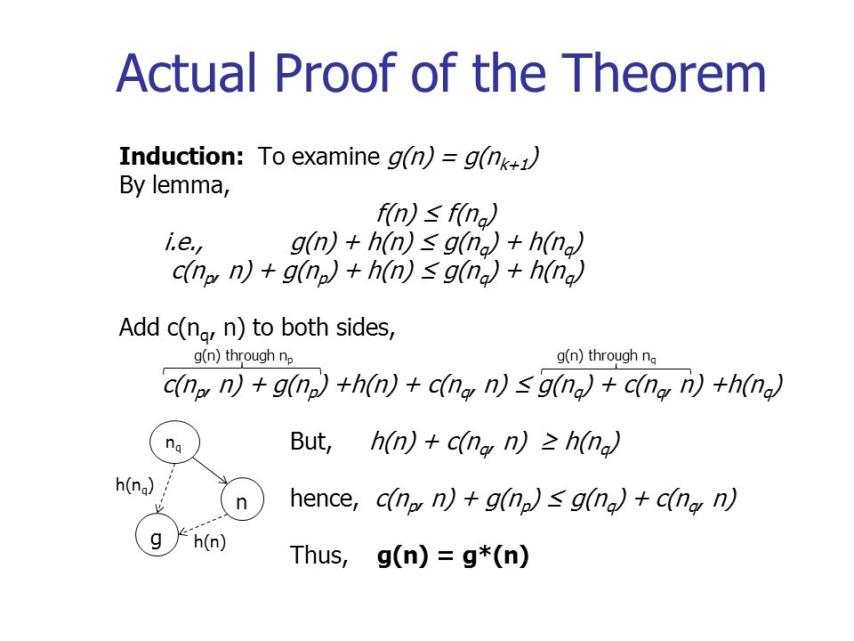 Actual Proof of the Theorem Induction: To examine g(n) = g(n k+1 ) By lemma, f(n) ≤ f(n q ) i.e., g(n) + h(n) ≤ g(n q ) + h(n q ) c(n p, n) + g(n p )