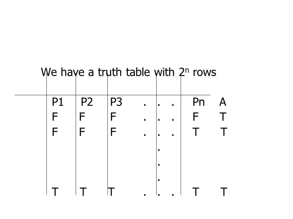 We have a truth table with 2 n rows P1 P2 P3... Pn A F F F... F T F F F... T T. T T T... T T