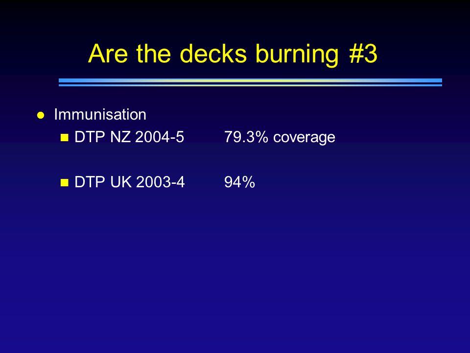 Are the decks burning #3 l Immunisation n DTP NZ 2004-5 79.3% coverage n DTP UK 2003-494%