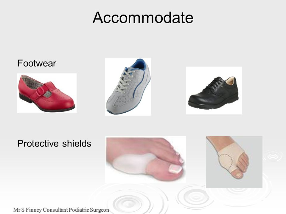 Mr S Finney Consultant Podiatric Surgeon Accommodate Footwear Protective shields