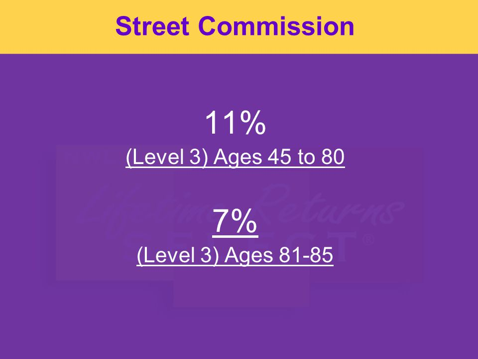 Street Commission 11% (Level 3) Ages 45 to 80 7% (Level 3) Ages 81-85